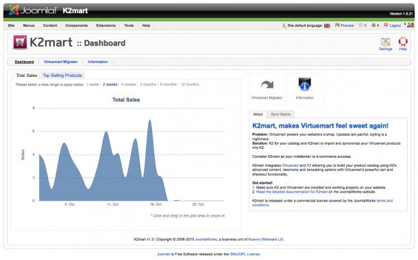 k2mart_dashboard