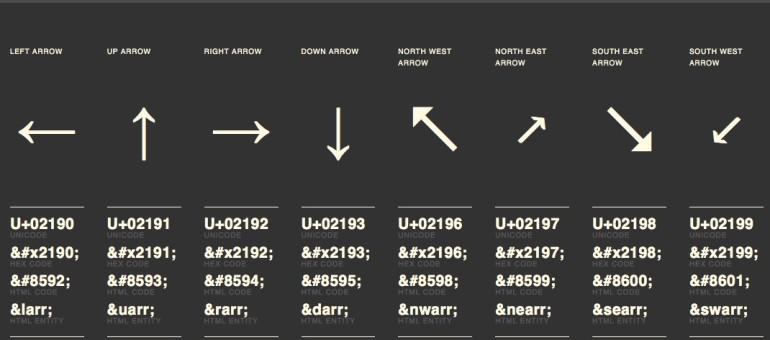 html-symbols-codes